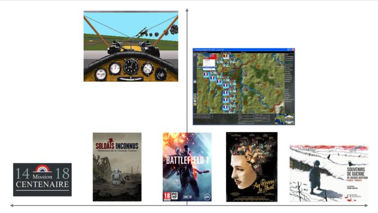Battlefield 1, fruit d'une histoire et de son époque