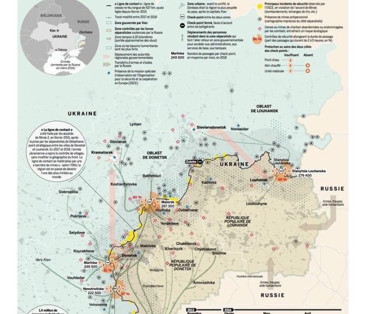 Les guerres et tensions inter étatiques sont-elles de retour ?